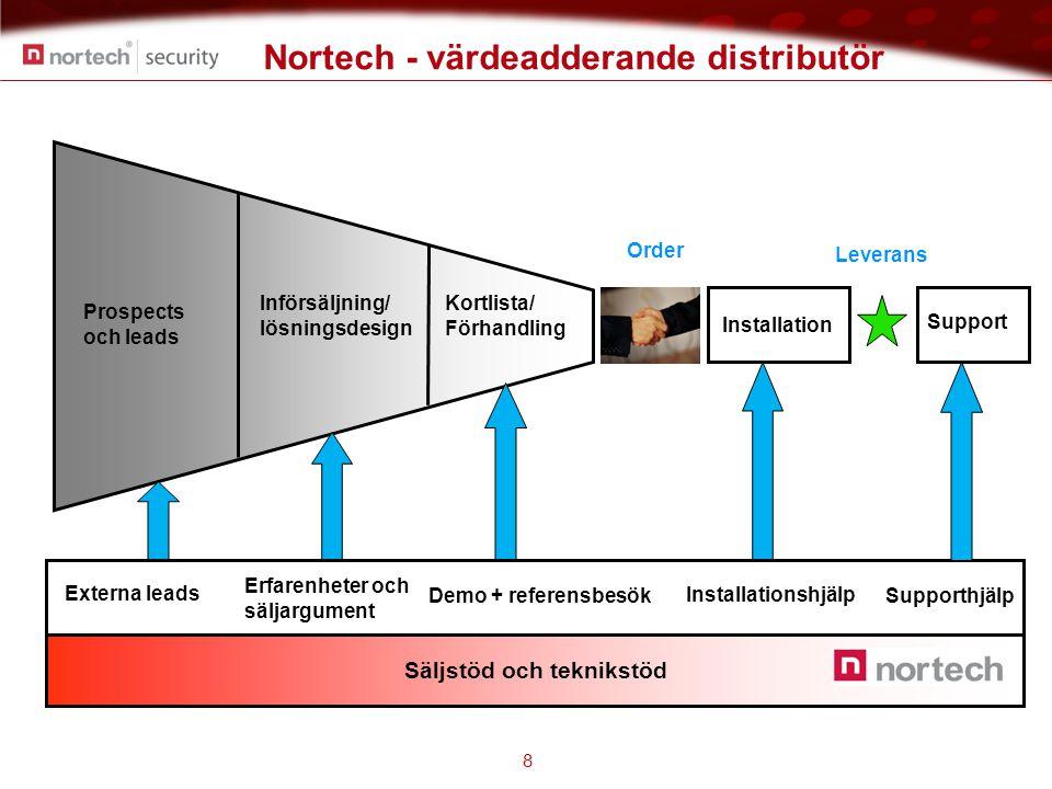 Nortech - En helhetsleverantör KamerorInfrastrukturLagringBildanalys 3:e parts Applikationer SME paket System försäljning