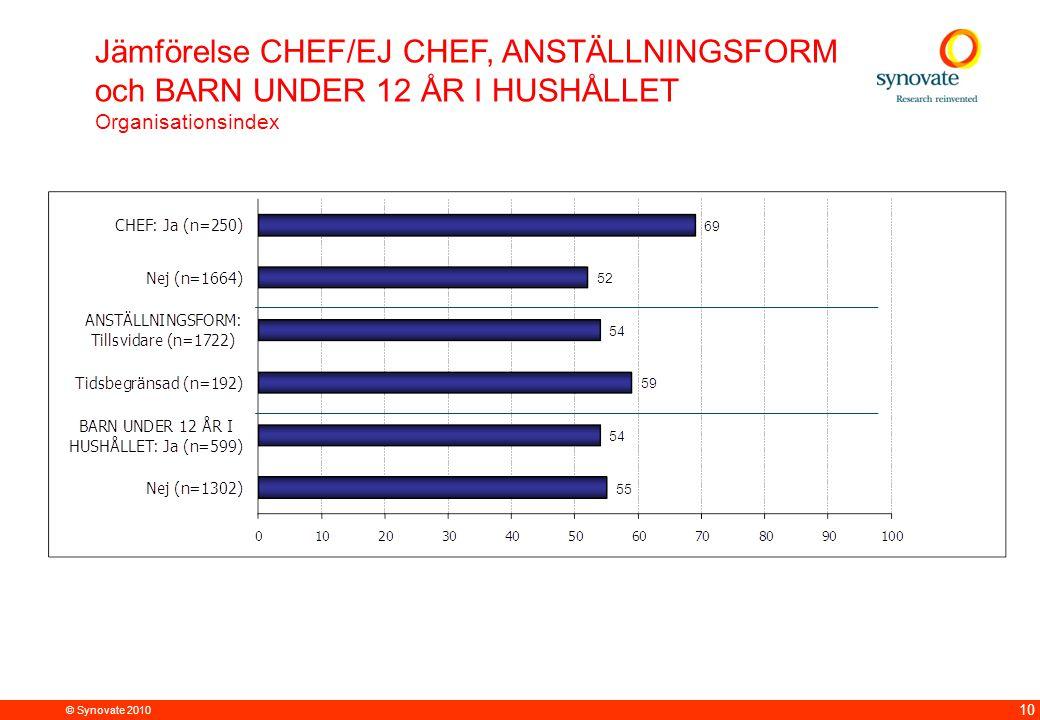 © Synovate 2010 10 Jämförelse CHEF/EJ CHEF, ANSTÄLLNINGSFORM och BARN UNDER 12 ÅR I HUSHÅLLET Organisationsindex