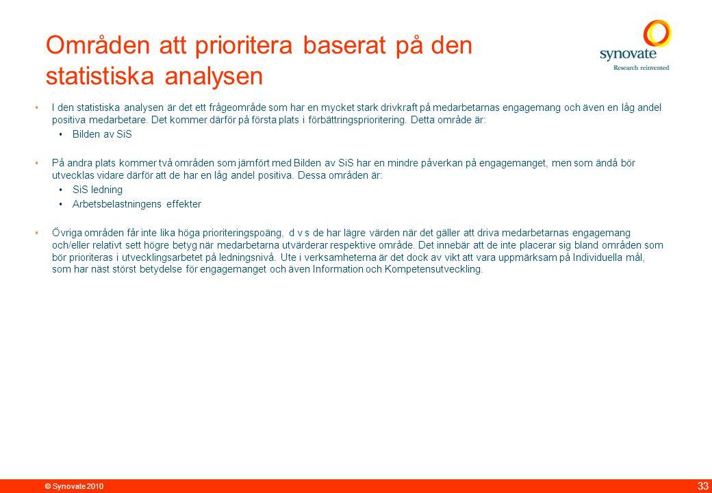 © Synovate 2010 33 I den statistiska analysen är det ett frågeområde som har en mycket stark drivkraft på medarbetarnas engagemang och även en låg andel positiva medarbetare.