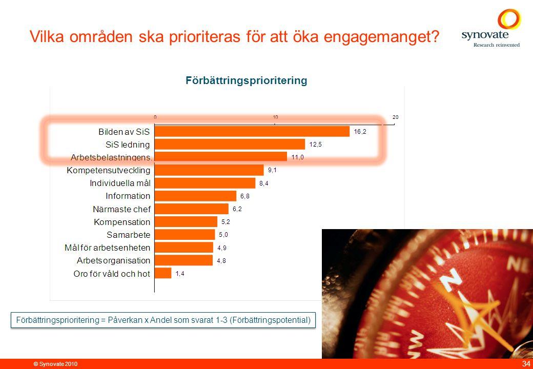 © Synovate 2010 34 Vilka områden ska prioriteras för att öka engagemanget.