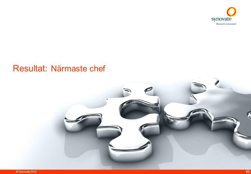 © Synovate 2010 65 Resultat: Närmaste chef