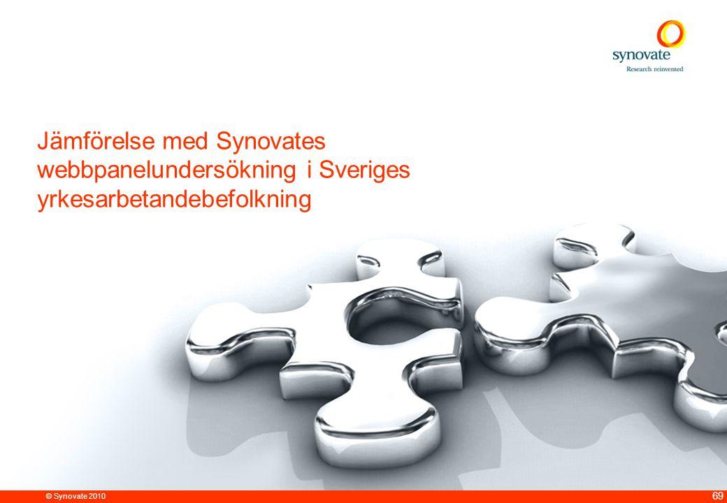 © Synovate 2010 69 Jämförelse med Synovates webbpanelundersökning i Sveriges yrkesarbetandebefolkning