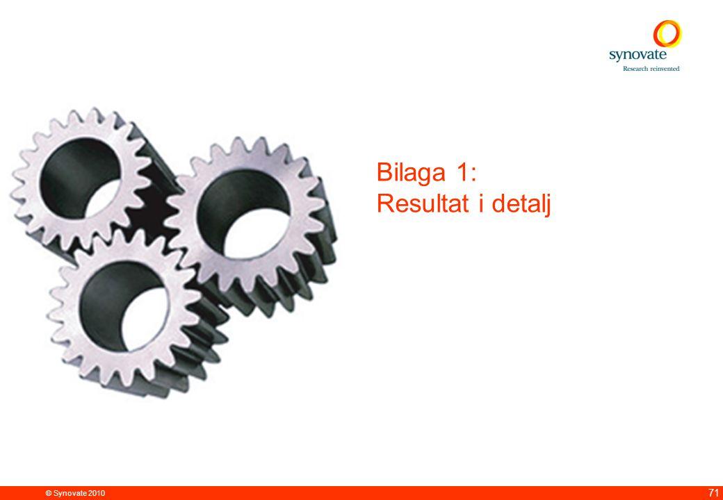 © Synovate 2010 71 Bilaga 1: Resultat i detalj