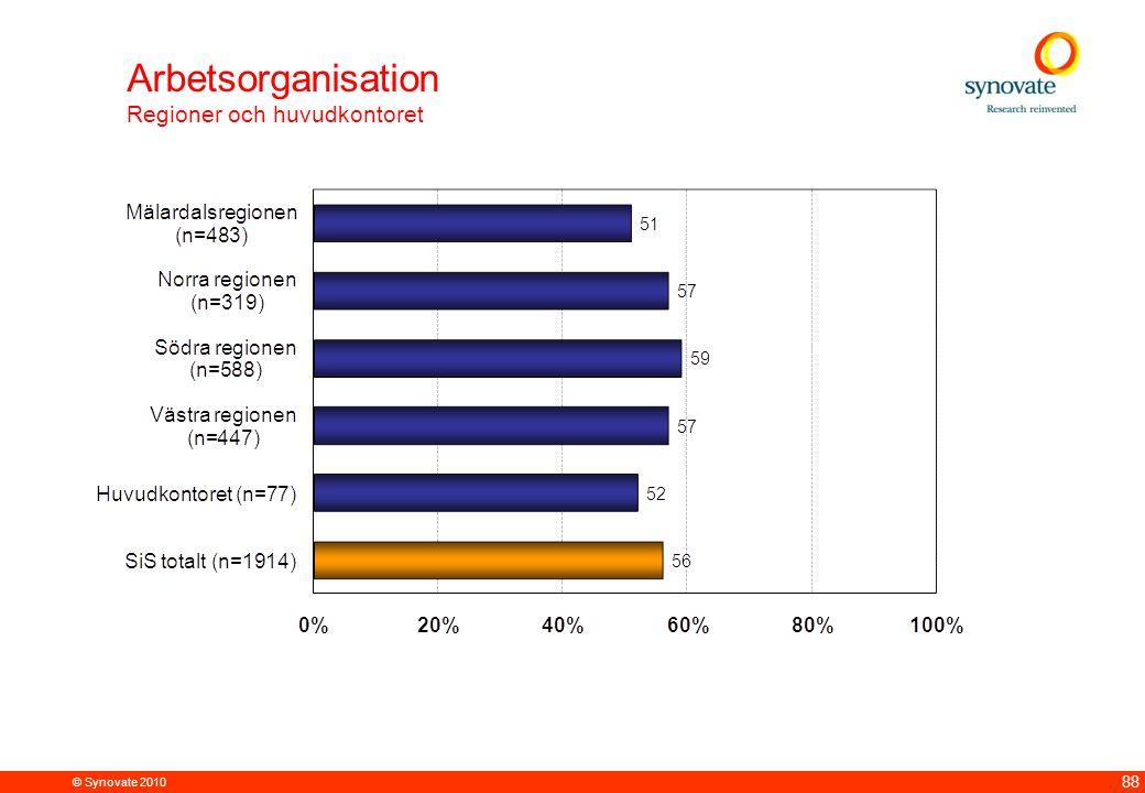 © Synovate 2010 88 Arbetsorganisation Regioner och huvudkontoret