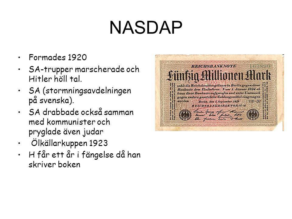 NASDAP Formades 1920 SA-trupper marscherade och Hitler höll tal.