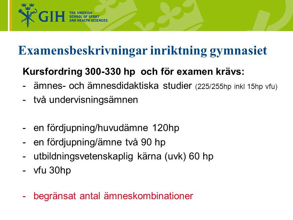 Att söka till ht 2011….Fasta ämneskombinationer. Ingångsämnet.