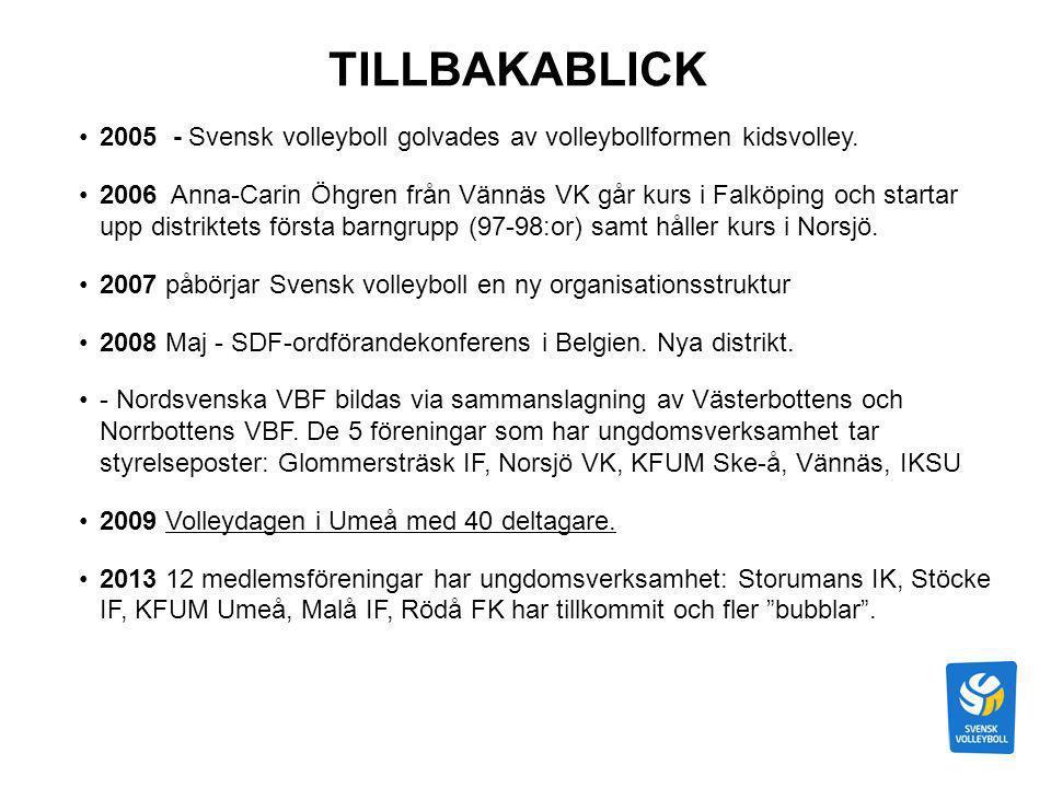 TILLBAKABLICK 2005 - Svensk volleyboll golvades av volleybollformen kidsvolley. 2006 Anna-Carin Öhgren från Vännäs VK går kurs i Falköping och startar