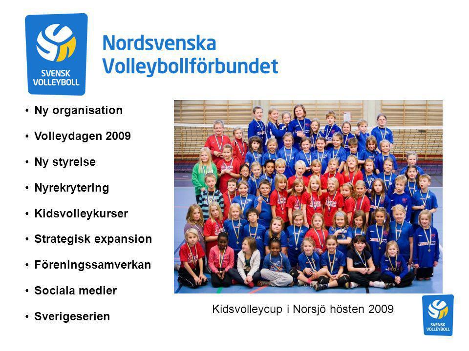 Ny organisation Volleydagen 2009 Ny styrelse Nyrekrytering Kidsvolleykurser Strategisk expansion Föreningssamverkan Sociala medier Sverigeserien Kidsv