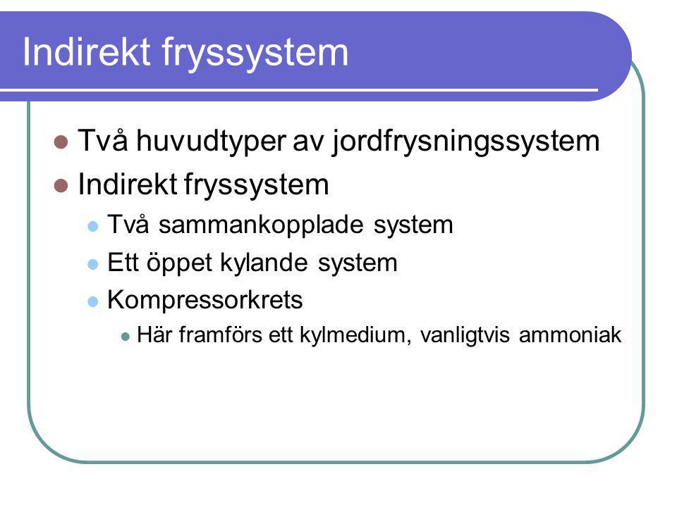 Indirekt fryssystem Två huvudtyper av jordfrysningssystem Indirekt fryssystem Två sammankopplade system Ett öppet kylande system Kompressorkrets Här f