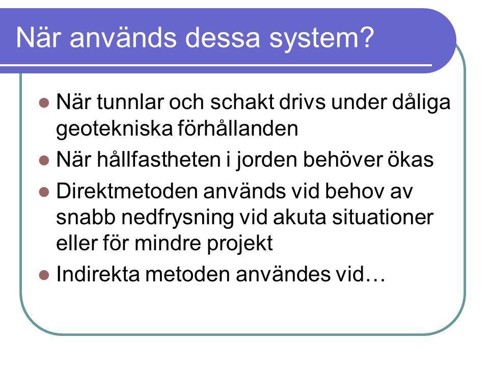 När används dessa system? När tunnlar och schakt drivs under dåliga geotekniska förhållanden När hållfastheten i jorden behöver ökas Direktmetoden anv