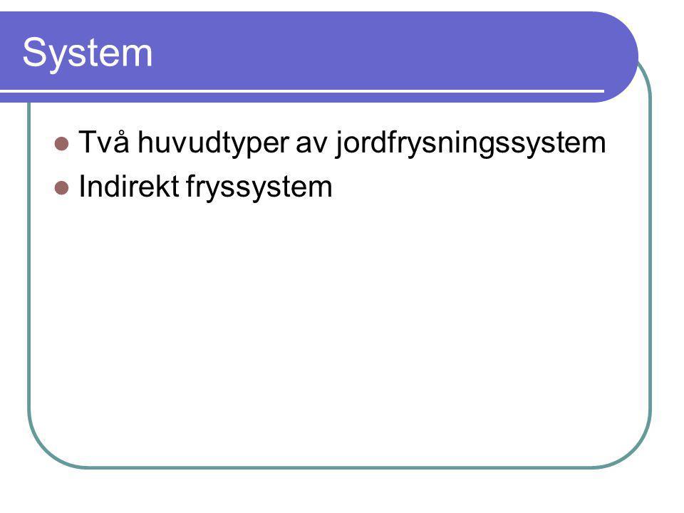 System Två huvudtyper av jordfrysningssystem Indirekt fryssystem