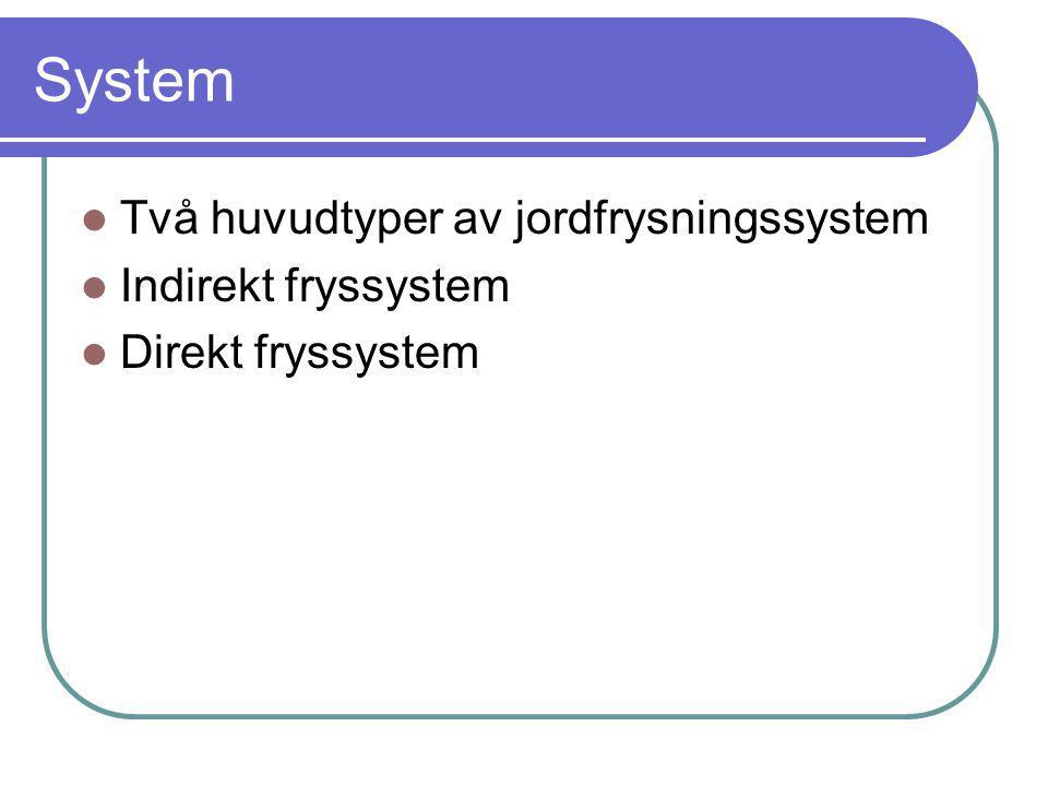 System Två huvudtyper av jordfrysningssystem Indirekt fryssystem Direkt fryssystem