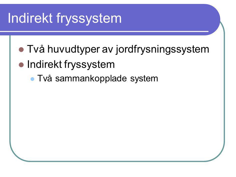 Indirekt fryssystem Två huvudtyper av jordfrysningssystem Indirekt fryssystem Två sammankopplade system