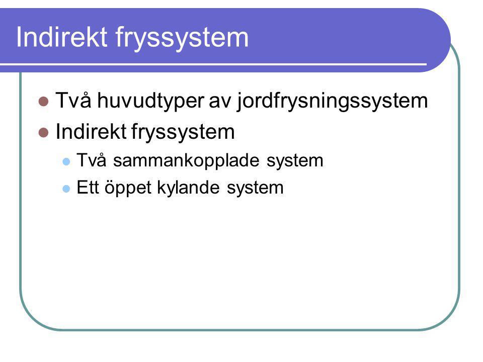 Indirekt fryssystem Två huvudtyper av jordfrysningssystem Indirekt fryssystem Två sammankopplade system Ett öppet kylande system