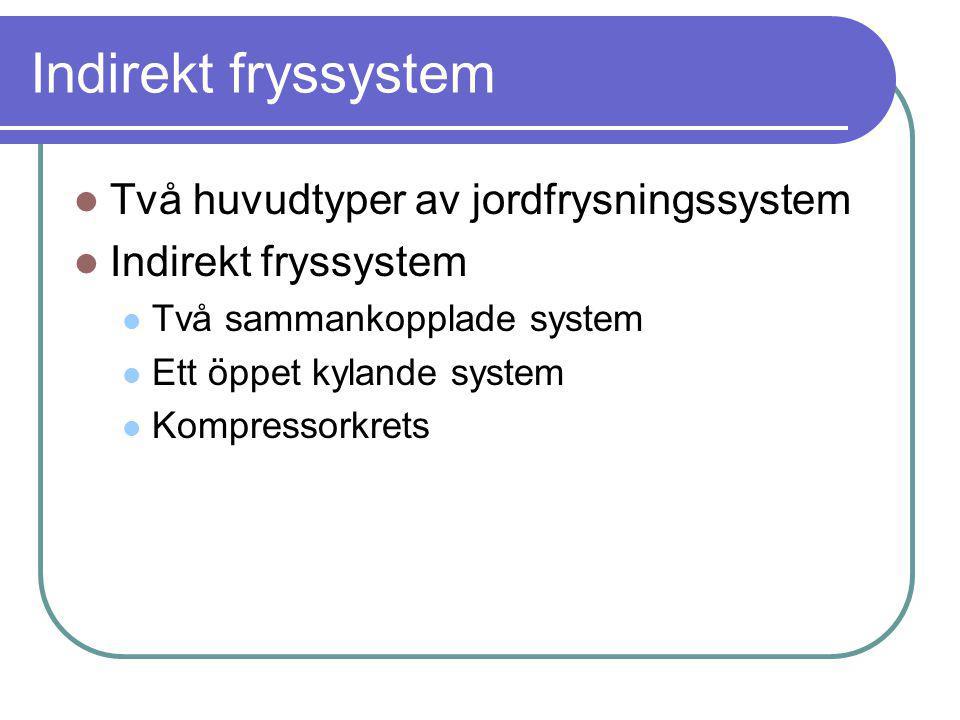 Indirekt fryssystem Två huvudtyper av jordfrysningssystem Indirekt fryssystem Två sammankopplade system Ett öppet kylande system Kompressorkrets