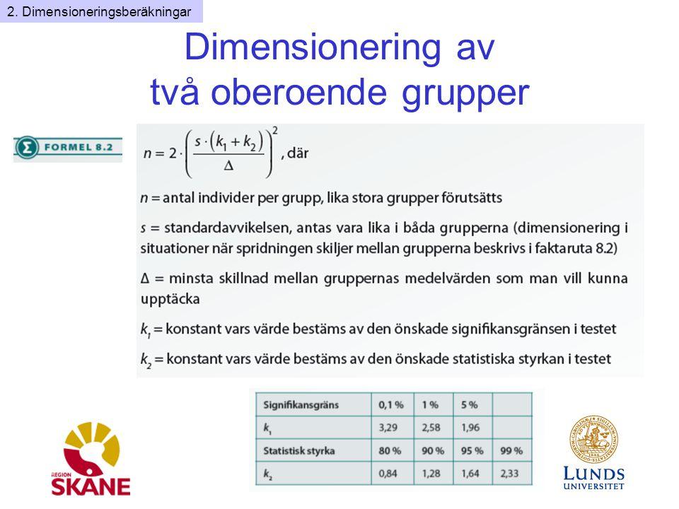 Dimensionering av två oberoende grupper 2. Dimensioneringsberäkningar