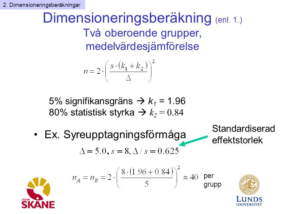 Dimensioneringsberäkning (enl.1.) Två oberoende grupper, medelvärdesjämförelse Ex.