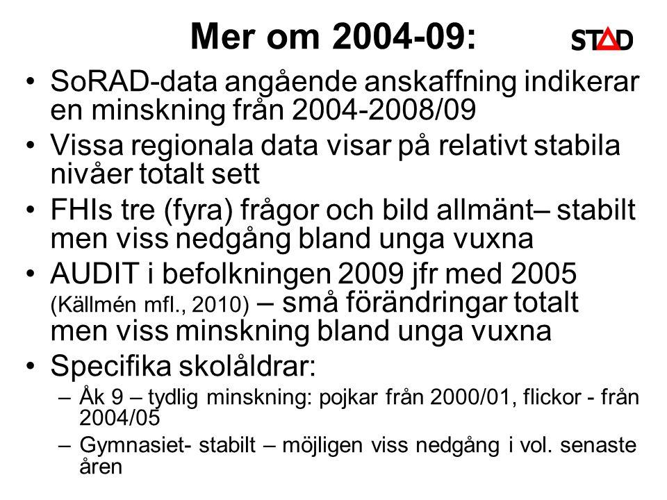 Mer om 2004-09: SoRAD-data angående anskaffning indikerar en minskning från 2004-2008/09 Vissa regionala data visar på relativt stabila nivåer totalt