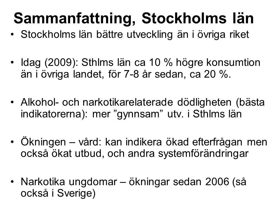Sammanfattning, Stockholms län Stockholms län bättre utveckling än i övriga riket Idag (2009): Sthlms län ca 10 % högre konsumtion än i övriga landet, för 7-8 år sedan, ca 20 %.