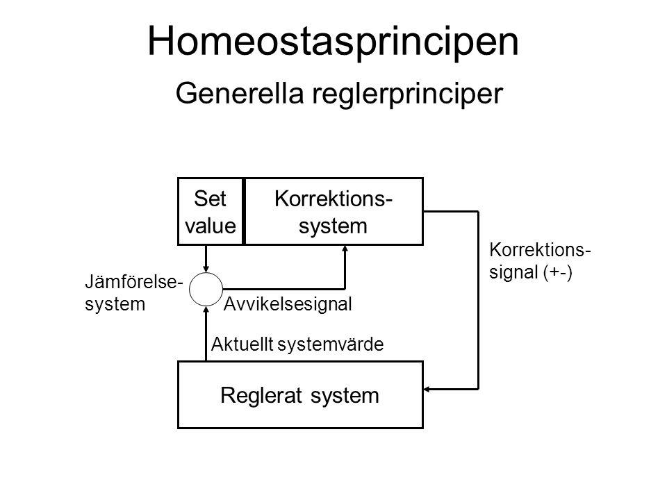 Homeostas som analysverktyg för motivation Vilket är det reglerade systemet.