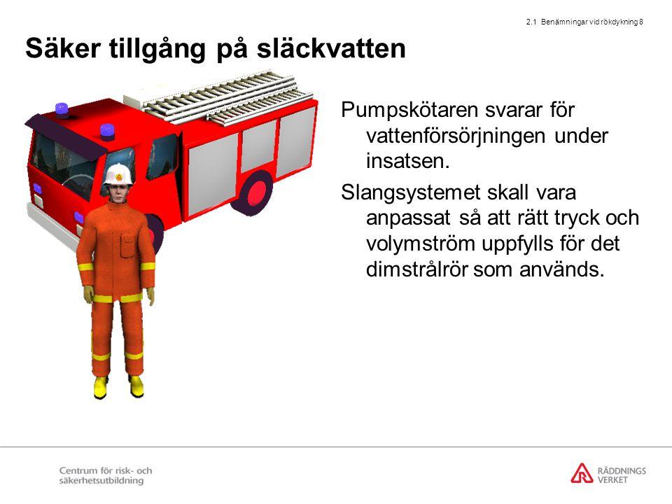 2.1 Benämningar vid rökdykning 8 Säker tillgång på släckvatten Pumpskötaren svarar för vattenförsörjningen under insatsen. Slangsystemet skall vara an