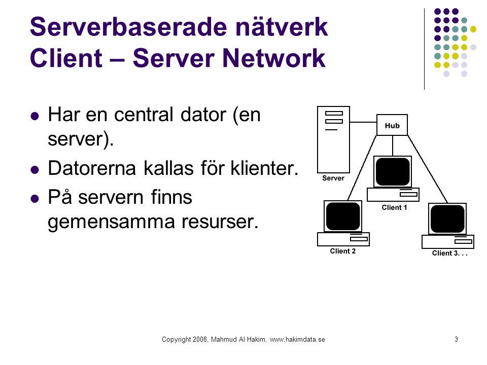 Serverbaserade nätverk Client – Server Network Har en central dator (en server). Datorerna kallas för klienter. På servern finns gemensamma resurser.