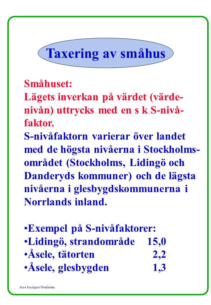 Arne Sundquist/Orsalheden Taxering av småhus Småhuset: Lägets inverkan på värdet (värde- nivån) uttrycks med en s k S-nivå- faktor. S-nivåfaktorn vari