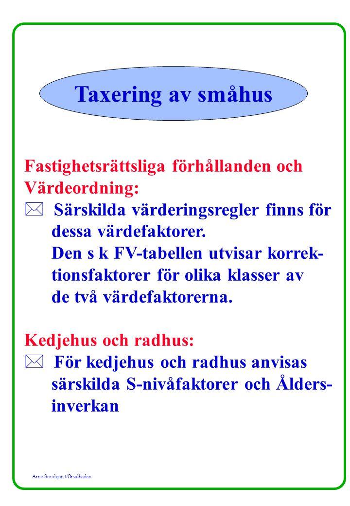 Arne Sundquist/Orsalheden Taxering av småhus Fastighetsrättsliga förhållanden och Värdeordning: * Särskilda värderingsregler finns för dessa värdefakt
