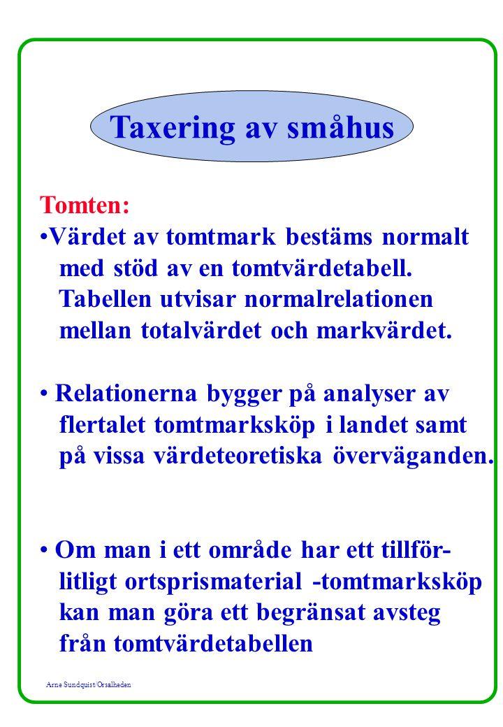Arne Sundquist/Orsalheden Taxering av småhus Tomten: Värdet av tomtmark bestäms normalt med stöd av en tomtvärdetabell. Tabellen utvisar normalrelatio