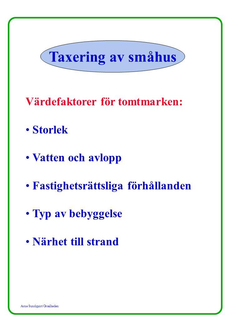 Arne Sundquist/Orsalheden Taxering av småhus Värdefaktorer för tomtmarken: Storlek Vatten och avlopp Fastighetsrättsliga förhållanden Typ av bebyggels