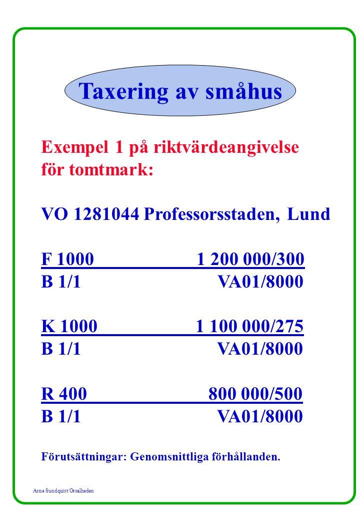 Arne Sundquist/Orsalheden Taxering av småhus Exempel 1 på riktvärdeangivelse för tomtmark: VO 1281044 Professorsstaden, Lund F 1000 1 200 000/300 B 1/