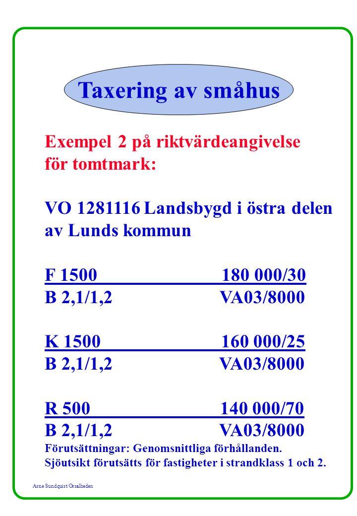 Arne Sundquist/Orsalheden Taxering av småhus Exempel 2 på riktvärdeangivelse för tomtmark: VO 1281116 Landsbygd i östra delen av Lunds kommun F 1500 1