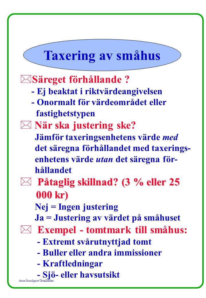 Arne Sundquist/Orsalheden Taxering av småhus *Säreget förhållande ? - Ej beaktat i riktvärdeangivelsen - Onormalt för värdeområdet eller fastighetstyp