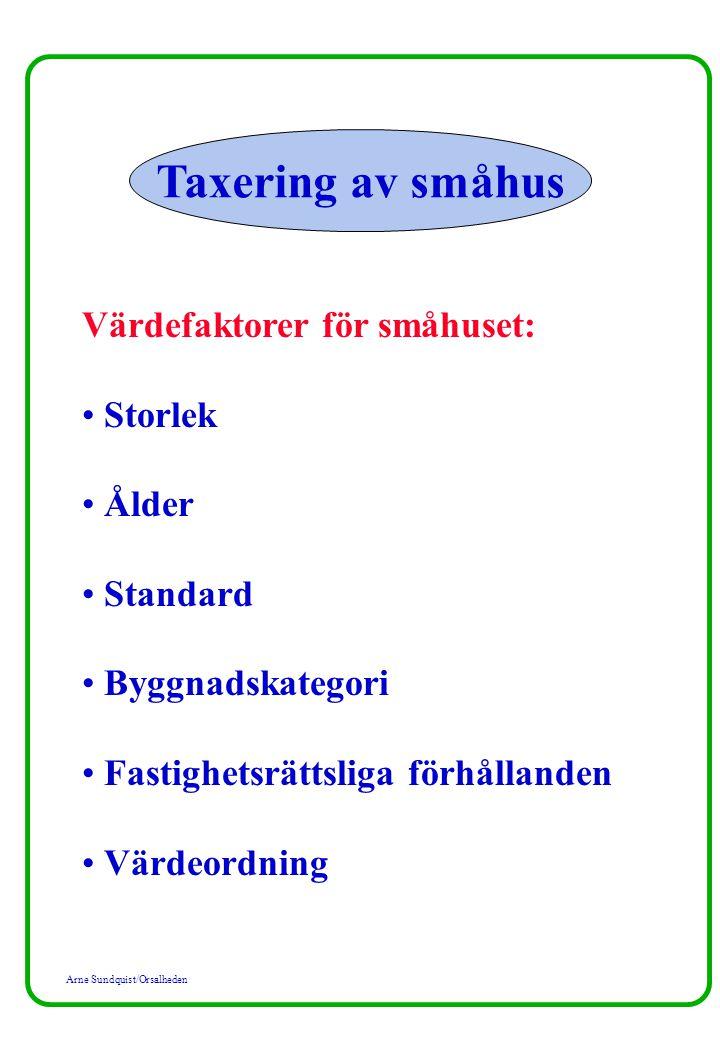 Arne Sundquist/Orsalheden Taxering av småhus Värdefaktorer för småhuset: Storlek Ålder Standard Byggnadskategori Fastighetsrättsliga förhållanden Värd