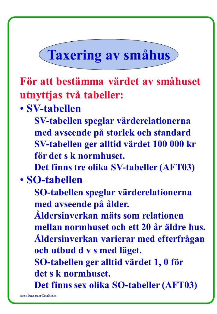 Arne Sundquist/Orsalheden Taxering av småhus För att bestämma värdet av småhuset utnyttjas två tabeller: SV-tabellen SV-tabellen speglar värderelation