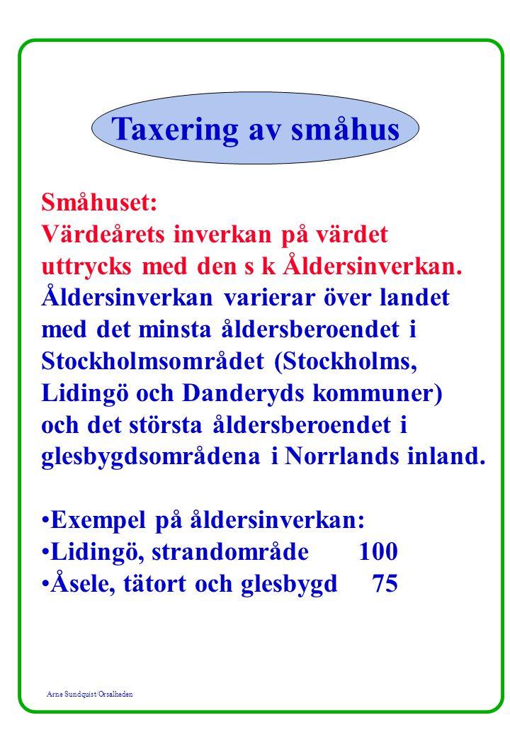 Arne Sundquist/Orsalheden Taxering av småhus Utdrag ur SO-tabell: Åldersinverkan 75 Värde-Standardpoäng år0-8 15-2031-3247 - 01-1,51,51,51,5 951,21,21,21,2 85-860,980,99 1 1,02 65-690,650,680,750,77 29-390,460,50,590,63 Åldersinverkans-faktor för normhuset = 1,0.