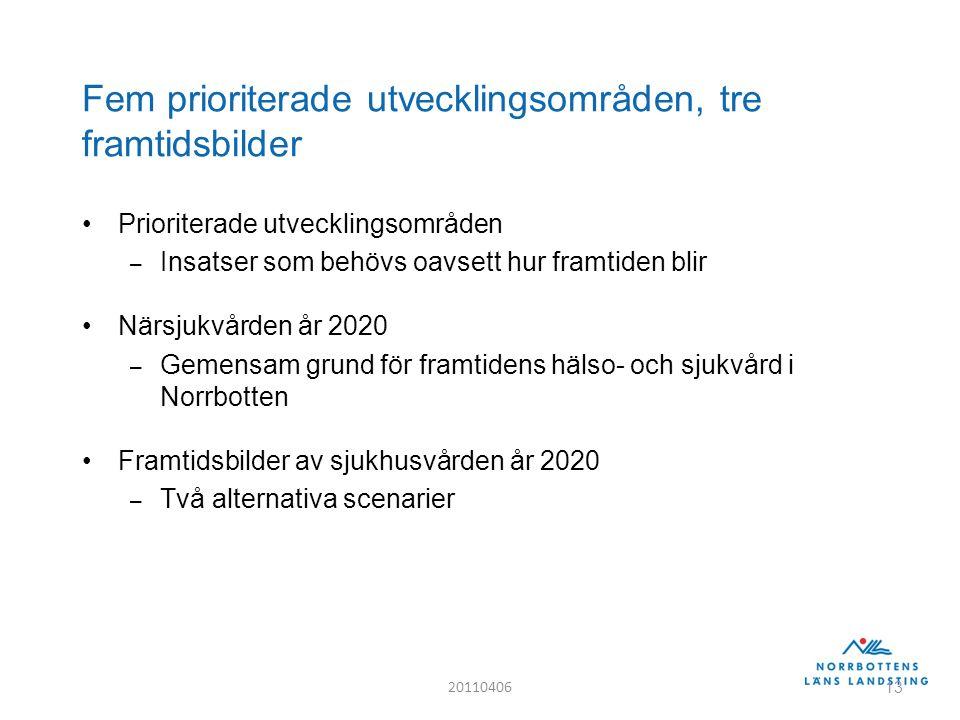 Fem prioriterade utvecklingsområden, tre framtidsbilder Prioriterade utvecklingsområden – Insatser som behövs oavsett hur framtiden blir Närsjukvården år 2020 – Gemensam grund för framtidens hälso- och sjukvård i Norrbotten Framtidsbilder av sjukhusvården år 2020 – Två alternativa scenarier 20110406 13