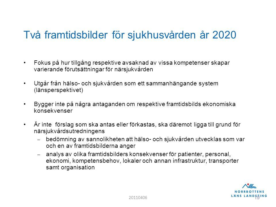 19 20110406 19 Två framtidsbilder för sjukhusvården år 2020 Fokus på hur tillgång respektive avsaknad av vissa kompetenser skapar varierande förutsättningar för närsjukvården Utgår från hälso- och sjukvården som ett sammanhängande system (länsperspektivet) Bygger inte på några antaganden om respektive framtidsbilds ekonomiska konsekvenser Är inte förslag som ska antas eller förkastas, ska däremot ligga till grund för närsjukvårdsutredningens – bedömning av sannolikheten att hälso- och sjukvården utvecklas som var och en av framtidsbilderna anger – analys av olika framtidsbilders konsekvenser för patienter, personal, ekonomi, kompetensbehov, lokaler och annan infrastruktur, transporter samt organisation