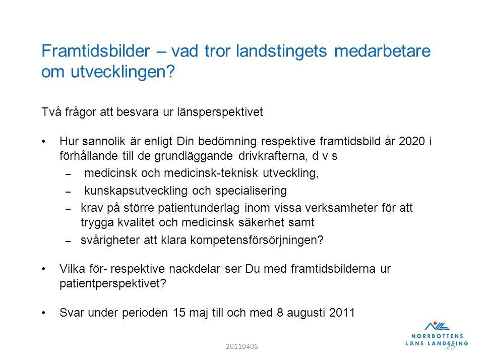 25 20110406 25 Framtidsbilder – vad tror landstingets medarbetare om utvecklingen.