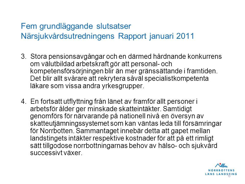 6 Fem grundläggande slutsatser Närsjukvårdsutredningens Rapport januari 2011 3.