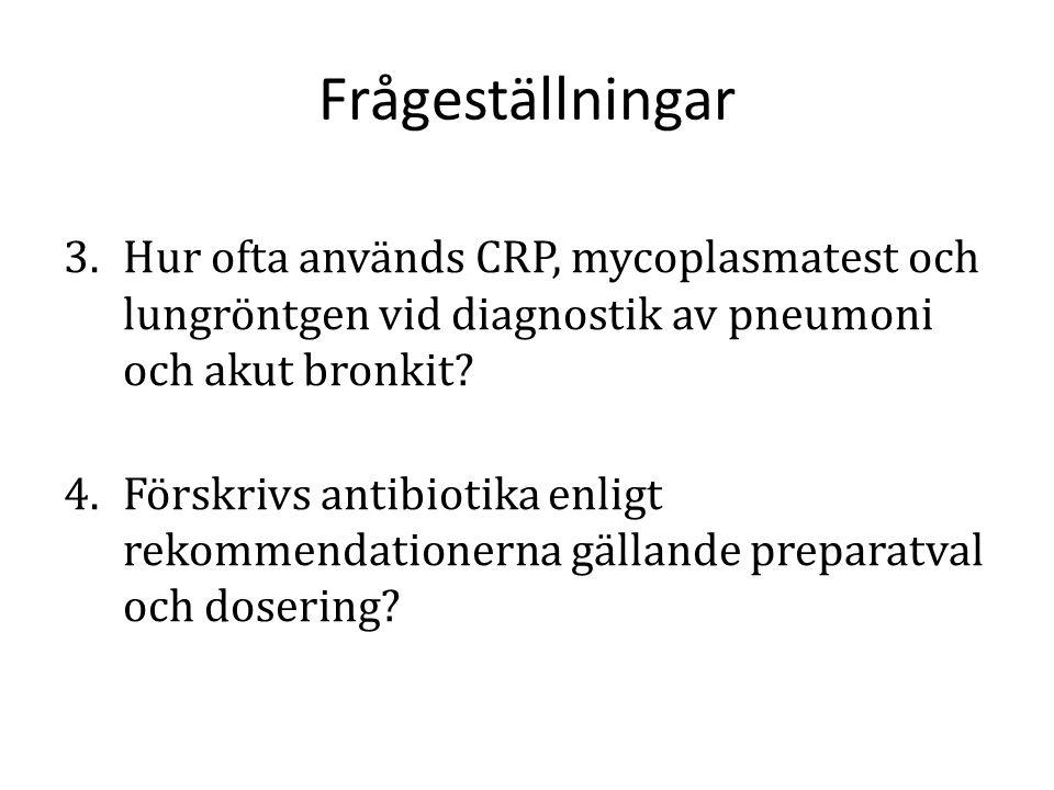Frågeställningar 3.Hur ofta används CRP, mycoplasmatest och lungröntgen vid diagnostik av pneumoni och akut bronkit? 4.Förskrivs antibiotika enligt re