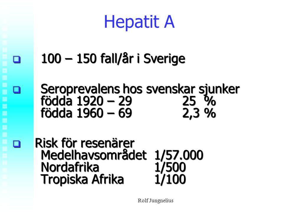 Rolf Jungnelius Hepatit A  100 – 150 fall/år i Sverige  Seroprevalens hos svenskar sjunker födda 1920 – 2925 % födda 1960 – 692,3 %  Risk för resen