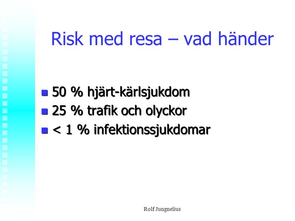 Risk med resa – vad händer 50 % hjärt-kärlsjukdom 50 % hjärt-kärlsjukdom 25 % trafik och olyckor 25 % trafik och olyckor < 1 % infektionssjukdomar < 1