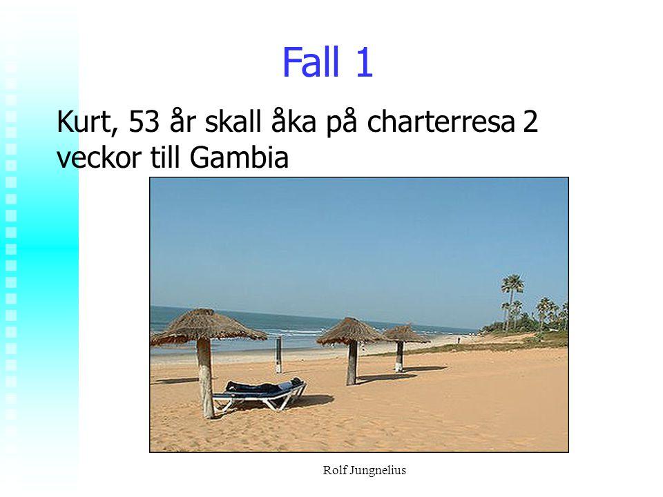 Rolf Jungnelius Fall 1 Kurt, 53 år skall åka på charterresa 2 veckor till Gambia