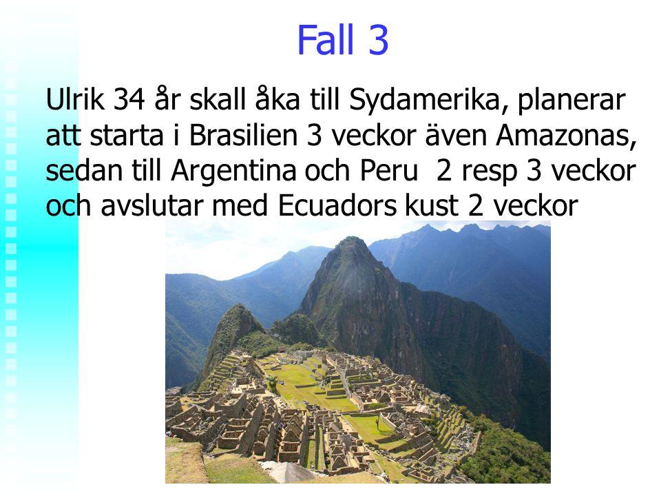Rolf Jungnelius Fall 3 Ulrik 34 år skall åka till Sydamerika, planerar att starta i Brasilien 3 veckor även Amazonas, sedan till Argentina och Peru 2