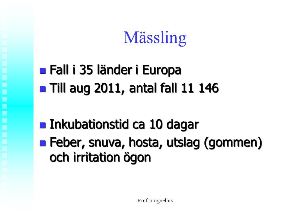 Mässling Fall i 35 länder i Europa Fall i 35 länder i Europa Till aug 2011, antal fall 11 146 Till aug 2011, antal fall 11 146 Inkubationstid ca 10 da