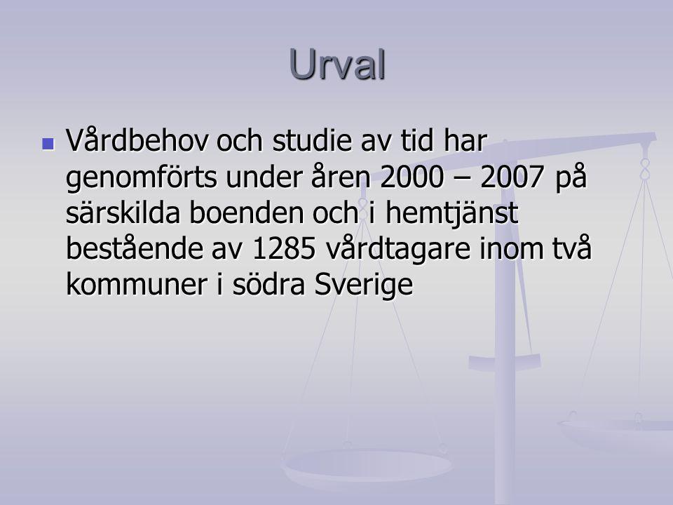 Urval Vårdbehov och studie av tid har genomförts under åren 2000 – 2007 på särskilda boenden och i hemtjänst bestående av 1285 vårdtagare inom två kommuner i södra Sverige Vårdbehov och studie av tid har genomförts under åren 2000 – 2007 på särskilda boenden och i hemtjänst bestående av 1285 vårdtagare inom två kommuner i södra Sverige