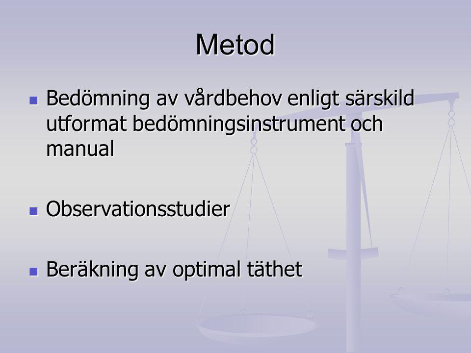 Metod Bedömning av vårdbehov enligt särskild utformat bedömningsinstrument och manual Bedömning av vårdbehov enligt särskild utformat bedömningsinstrument och manual Observationsstudier Observationsstudier Beräkning av optimal täthet Beräkning av optimal täthet