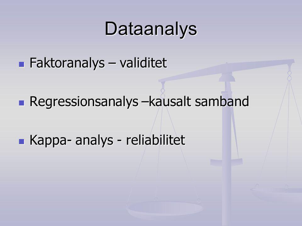 Dataanalys Faktoranalys – validitet Faktoranalys – validitet Regressionsanalys –kausalt samband Regressionsanalys –kausalt samband Kappa- analys - rel