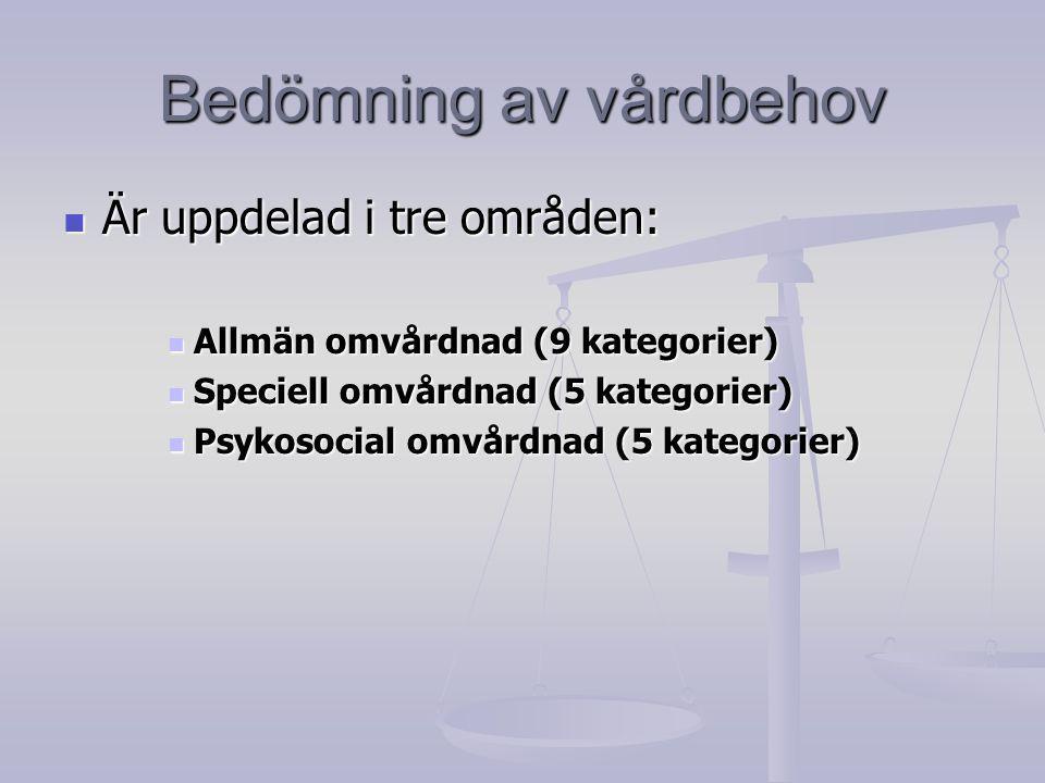 Bedömning av vårdbehov Är uppdelad i tre områden: Är uppdelad i tre områden: Allmän omvårdnad (9 kategorier) Allmän omvårdnad (9 kategorier) Speciell omvårdnad (5 kategorier) Speciell omvårdnad (5 kategorier) Psykosocial omvårdnad (5 kategorier) Psykosocial omvårdnad (5 kategorier)